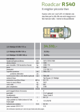 ROADCAR R540 Fiat 115cv - foto: 8